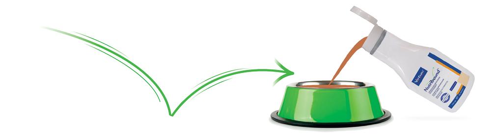 Nutribound- en stap voorwaarts in herstel